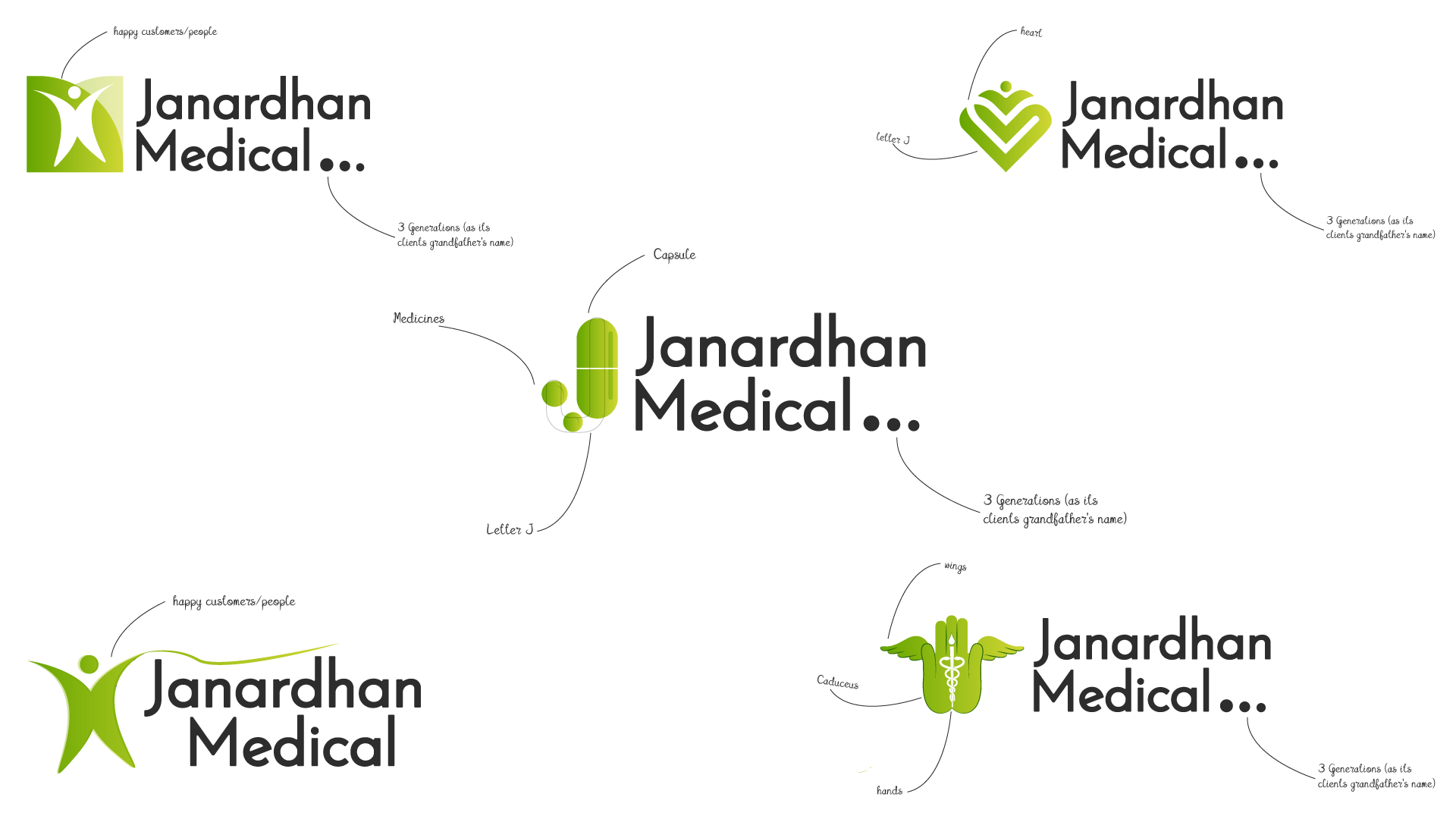 Janardhan-Logo-Exploration