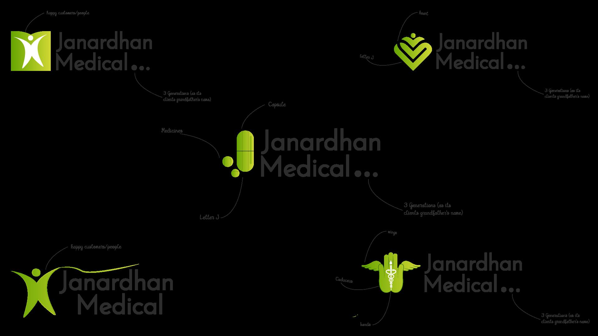 Janardhan-Logo-Exploration