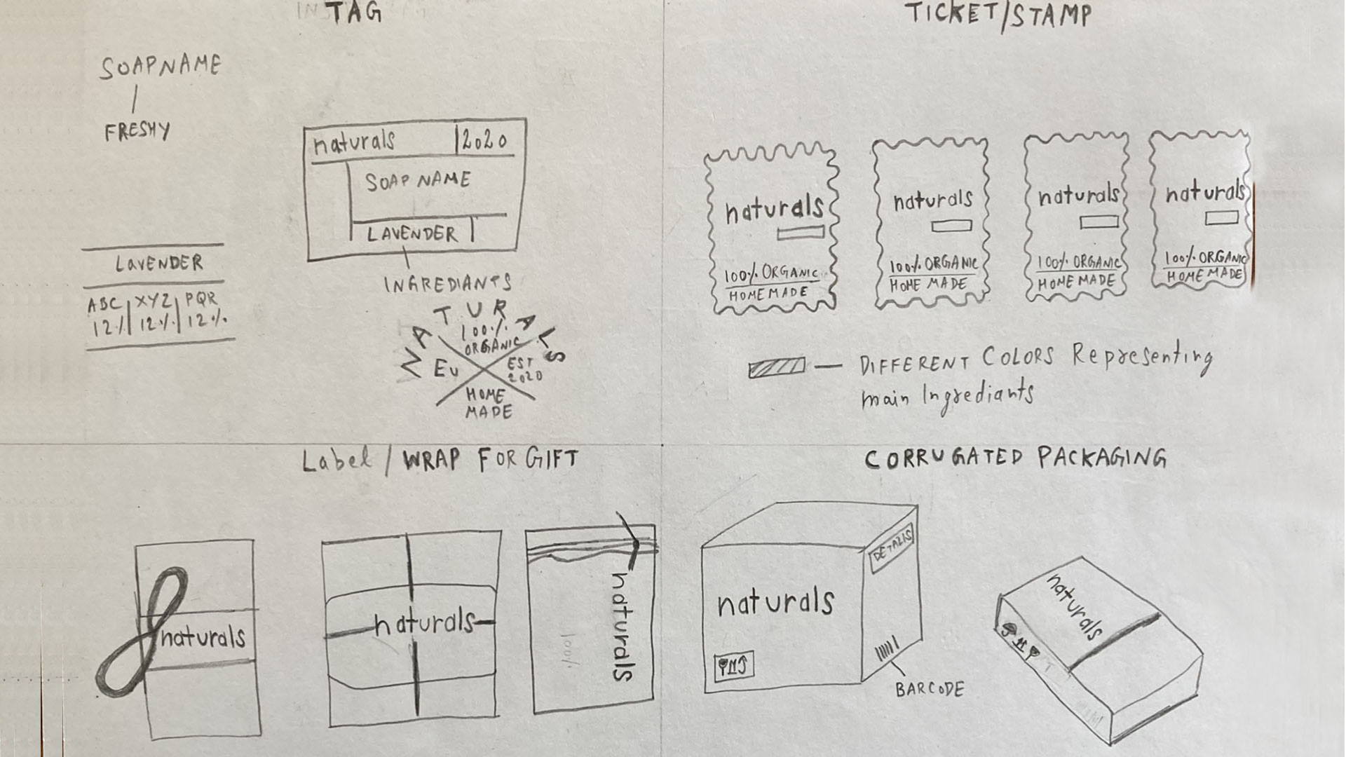 Natural Soap Packaging Sketches